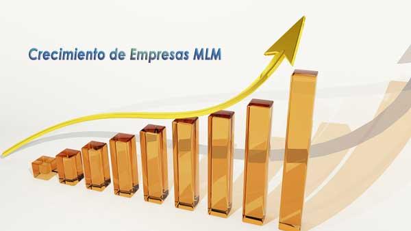 Las Empresas de Marketing Multinivel que Más Crecieron en el Ultimo Año (y las que Sufrieron Caída)